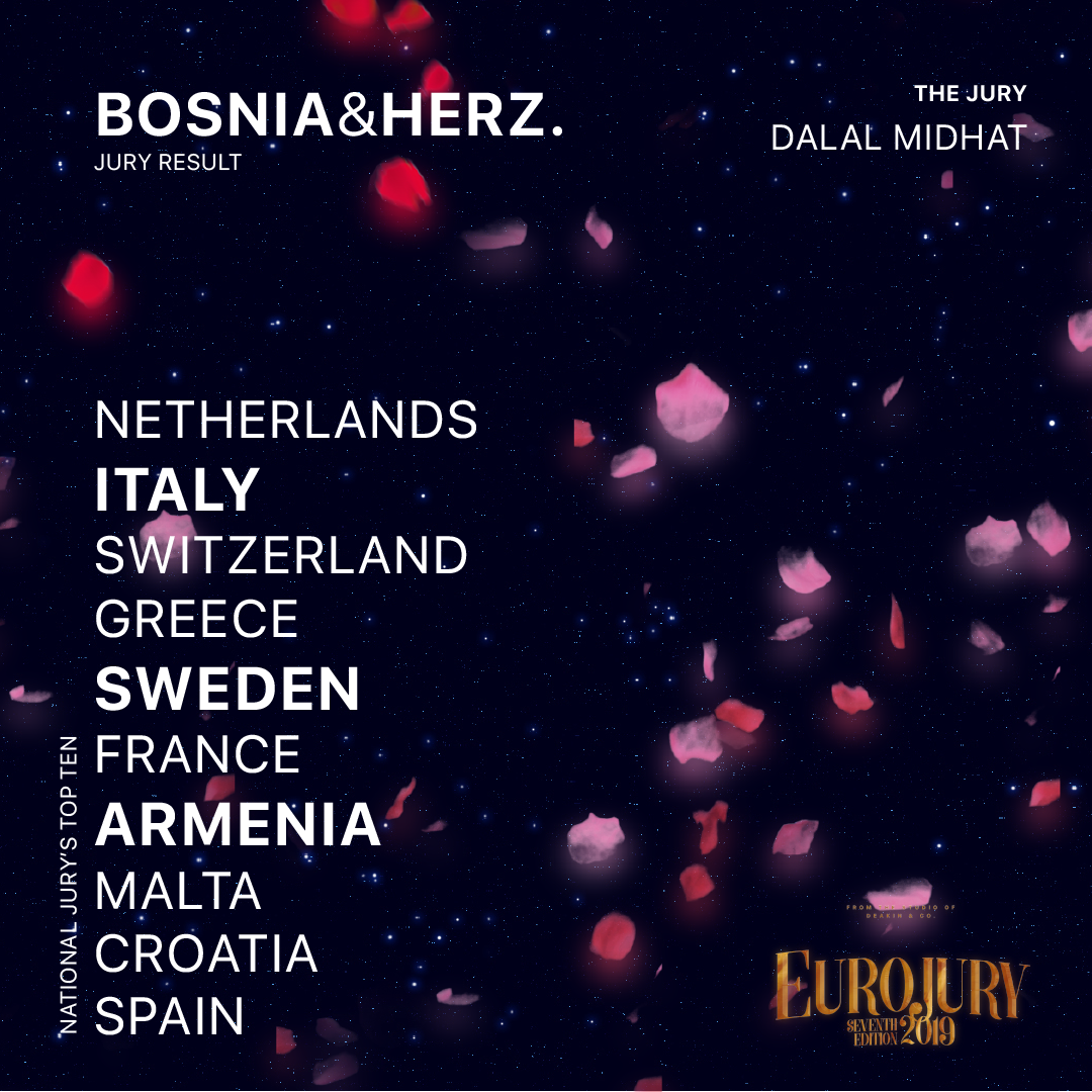 Bosnia's Results for Eurojury 2019