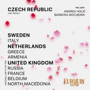 CzechRepublic-01-300x300.png