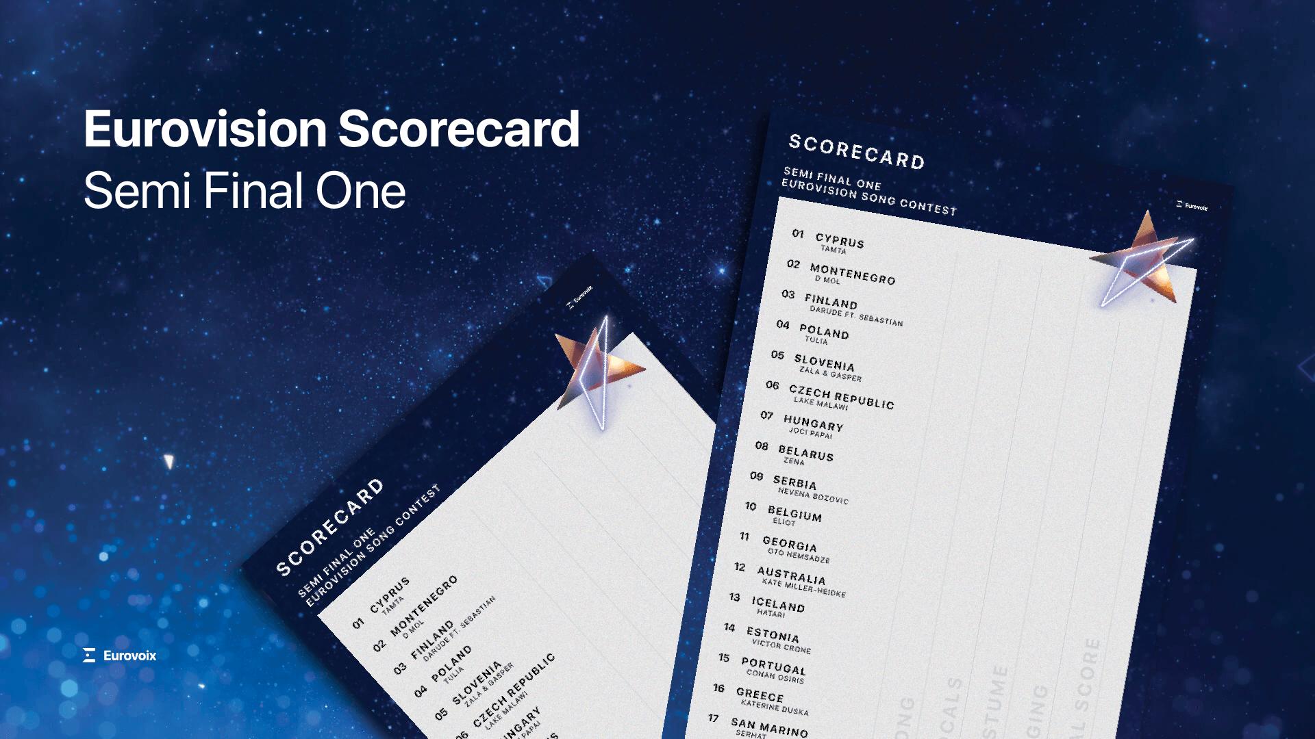 Eurovision 2019 Semi-Finale One Scorecard